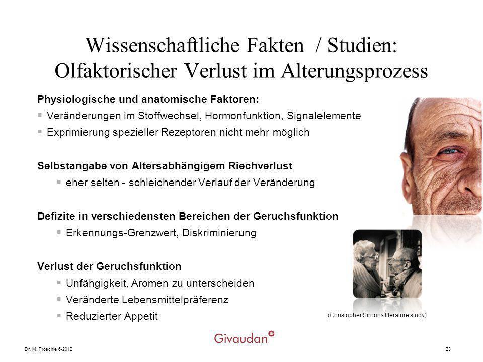 Dr. M. Fröschle 6-201223 Wissenschaftliche Fakten / Studien: Olfaktorischer Verlust im Alterungsprozess Physiologische und anatomische Faktoren: Verän