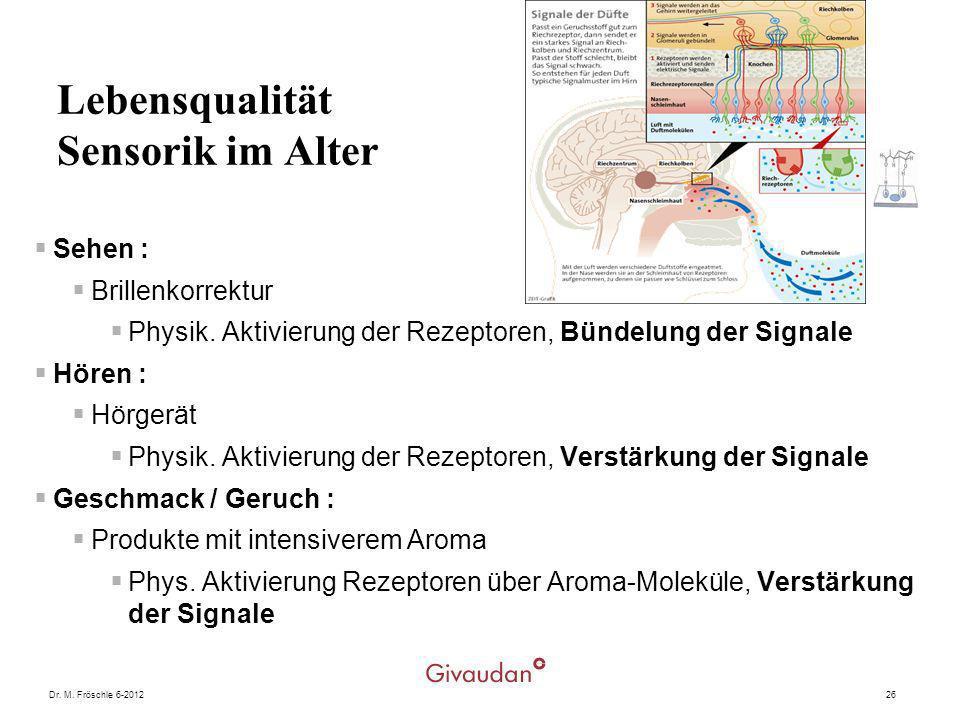 Dr. M. Fröschle 6-201226 Lebensqualität Sensorik im Alter Sehen : Brillenkorrektur Physik. Aktivierung der Rezeptoren, Bündelung der Signale Hören : H