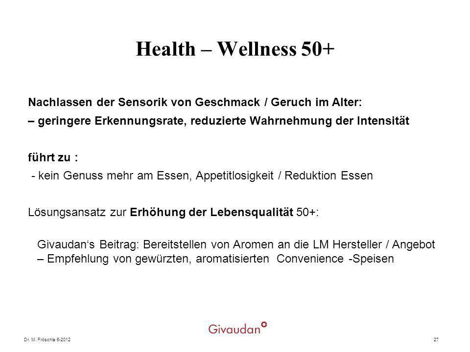 Dr. M. Fröschle 6-201227 Health – Wellness 50+ Nachlassen der Sensorik von Geschmack / Geruch im Alter: – geringere Erkennungsrate, reduzierte Wahrneh