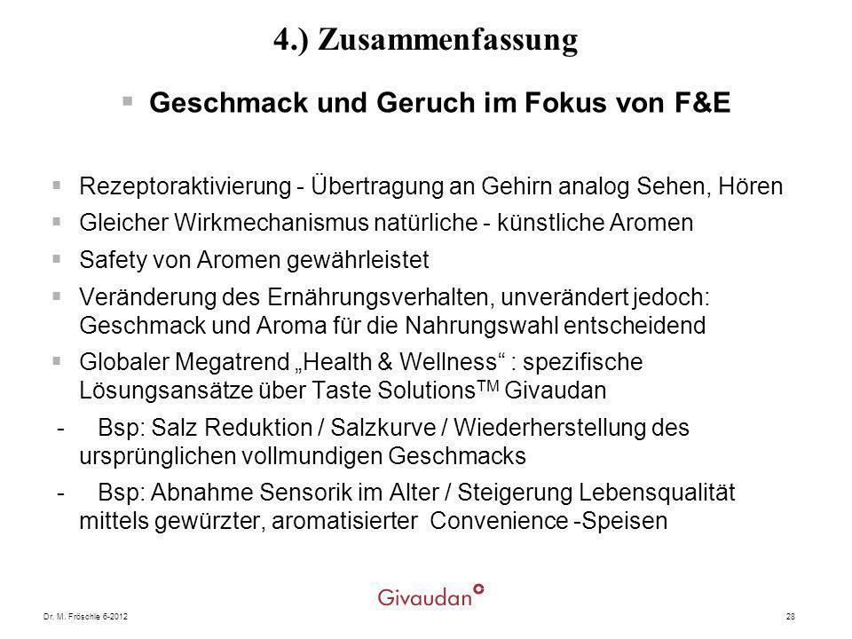 Dr. M. Fröschle 6-201228 4.) Zusammenfassung Geschmack und Geruch im Fokus von F&E Rezeptoraktivierung - Übertragung an Gehirn analog Sehen, Hören Gle