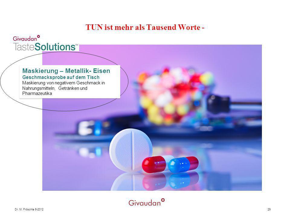 Dr. M. Fröschle 6-201229 TUN ist mehr als Tausend Worte - Maskierung – Metallik- Eisen Geschmacksprobe auf dem Tisch Maskierung von negativem Geschmac
