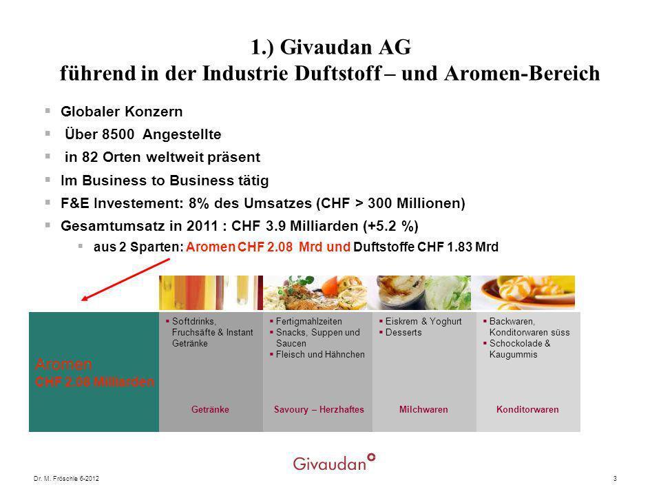 Dr. M. Fröschle 6-20123 1.) Givaudan AG führend in der Industrie Duftstoff – und Aromen-Bereich Softdrinks, Fruchsäfte & Instant Getränke Getränke Fer
