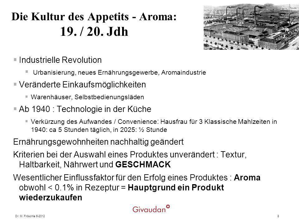 8 Die Kultur des Appetits - Aroma: 19. / 20. Jdh Industrielle Revolution Urbanisierung, neues Ernährungsgewerbe, Aromaindustrie Veränderte Einkaufsmög