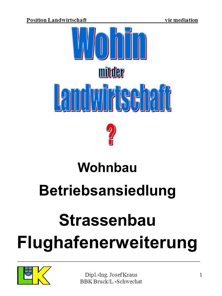 Dipl.-Ing. Josef Kraus BBK Bruck/L.-Schwechat 1 Wohnbau Betriebsansiedlung Strassenbau Flughafenerweiterung Position Landwirtschaft vie mediation