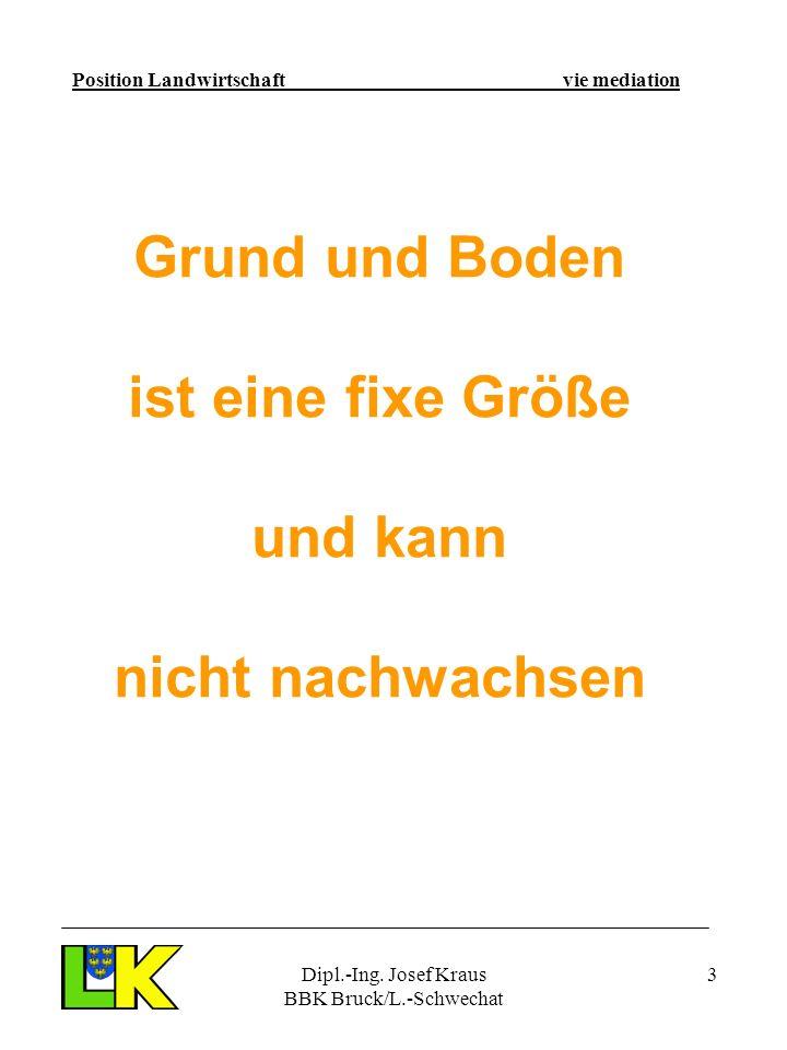 Dipl.-Ing. Josef Kraus BBK Bruck/L.-Schwechat 3 Position Landwirtschaft vie mediation Grund und Boden ist eine fixe Größe und kann nicht nachwachsen