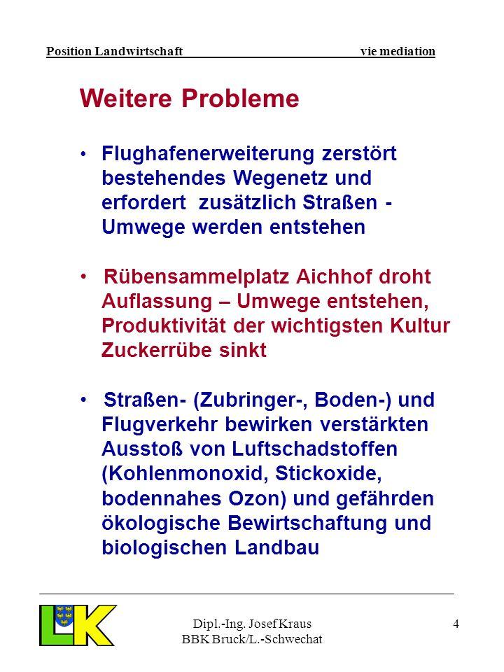 Dipl.-Ing. Josef Kraus BBK Bruck/L.-Schwechat 4 Position Landwirtschaft vie mediation Weitere Probleme Flughafenerweiterung zerstört bestehendes Wegen