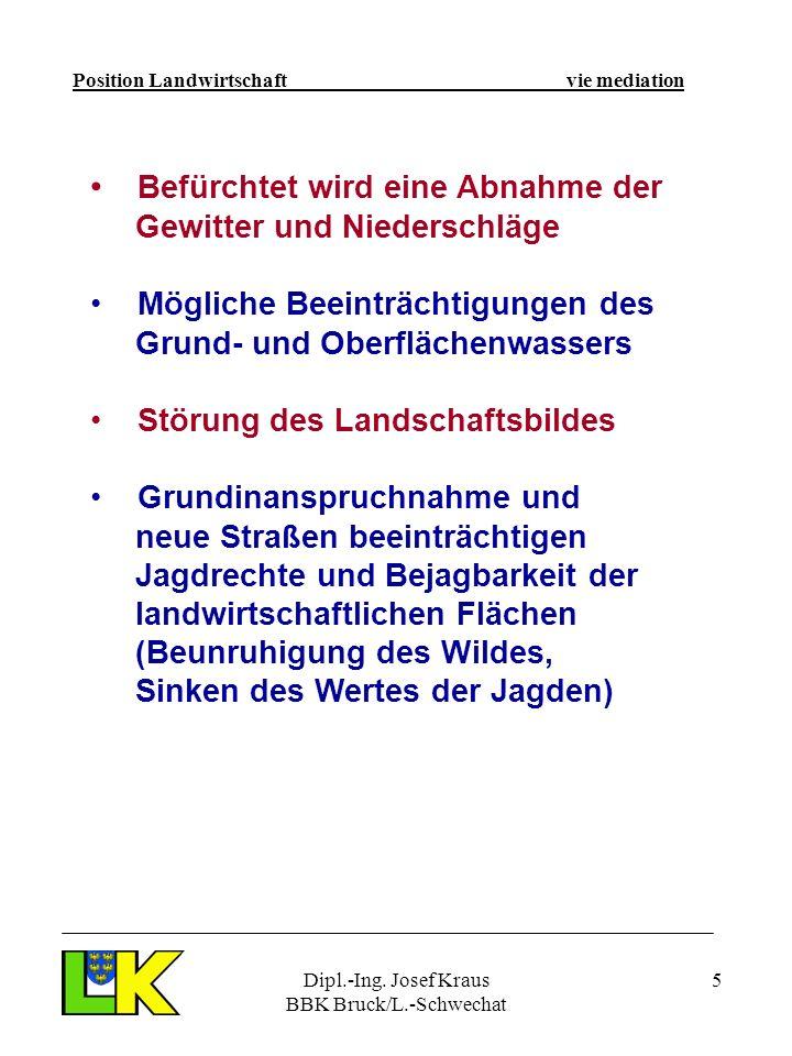 Dipl.-Ing. Josef Kraus BBK Bruck/L.-Schwechat 5 Position Landwirtschaft vie mediation Befürchtet wird eine Abnahme der Gewitter und Niederschläge Mögl