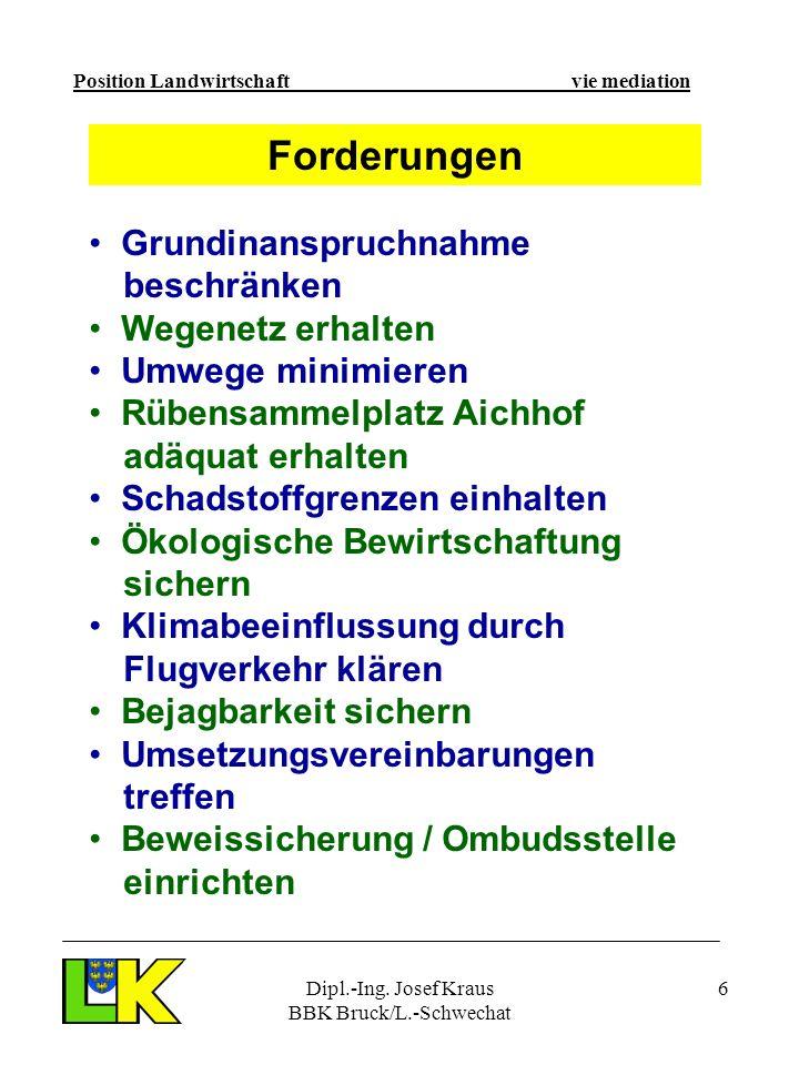 Dipl.-Ing. Josef Kraus BBK Bruck/L.-Schwechat 6 Position Landwirtschaft vie mediation Grundinanspruchnahme beschränken Wegenetz erhalten Umwege minimi