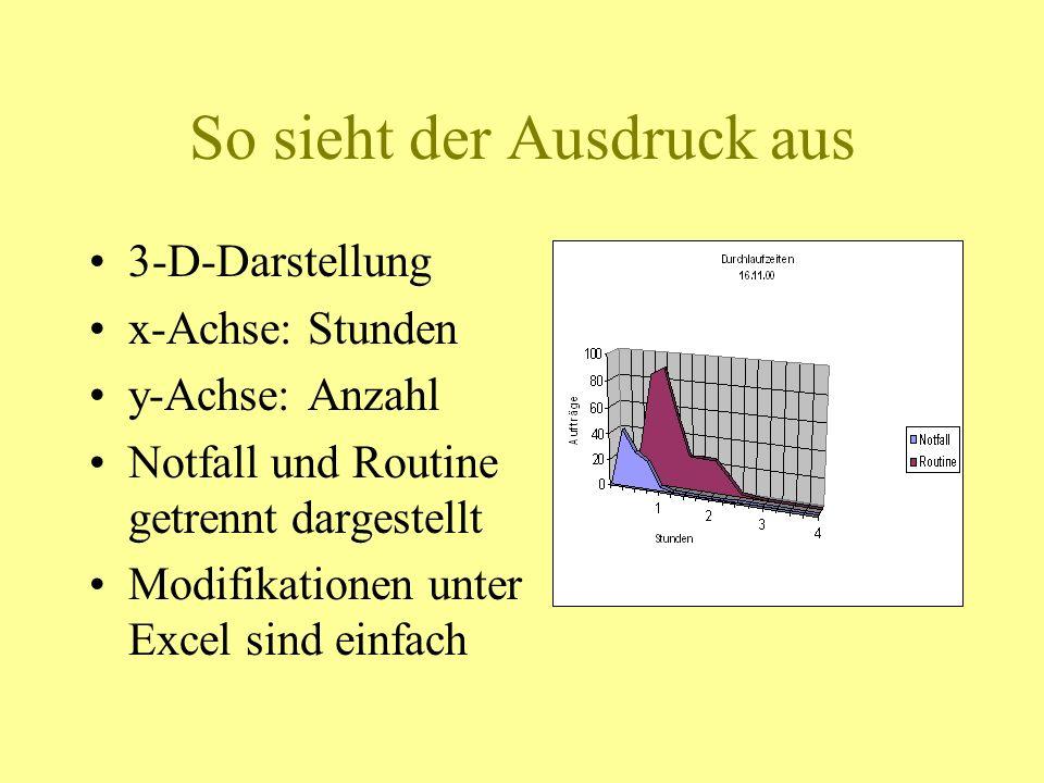 So sieht der Ausdruck aus 3-D-Darstellung x-Achse: Stunden y-Achse: Anzahl Notfall und Routine getrennt dargestellt Modifikationen unter Excel sind ei