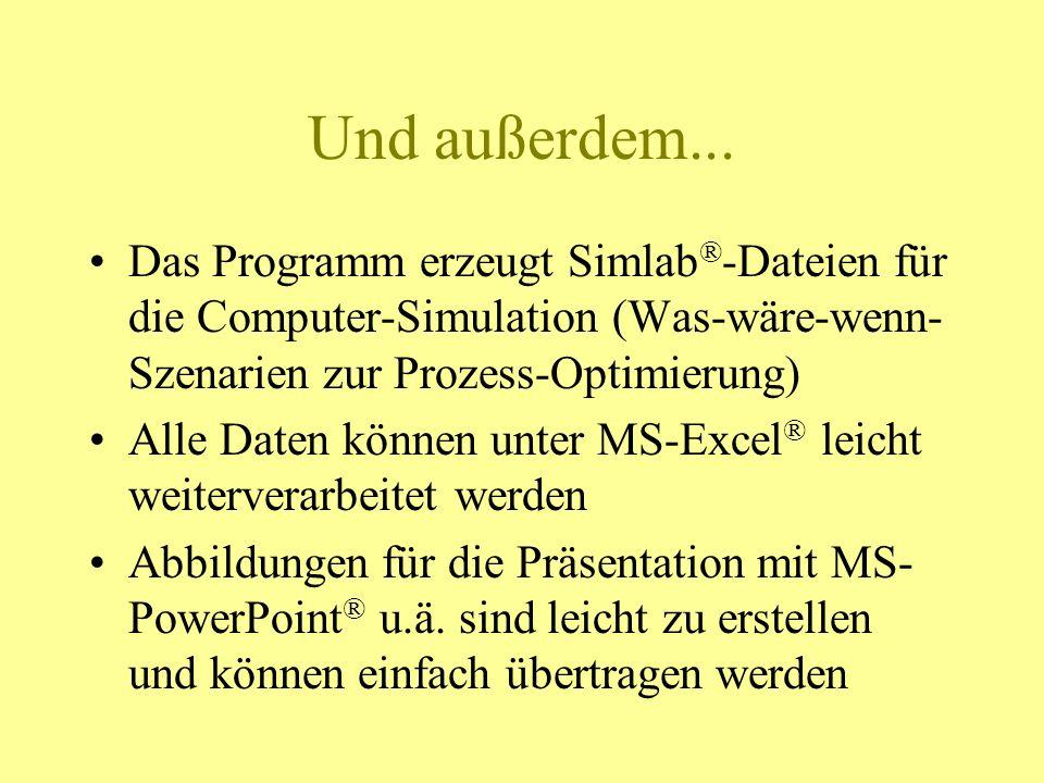 Und außerdem... Das Programm erzeugt Simlab ® -Dateien für die Computer-Simulation (Was-wäre-wenn- Szenarien zur Prozess-Optimierung) Alle Daten könne