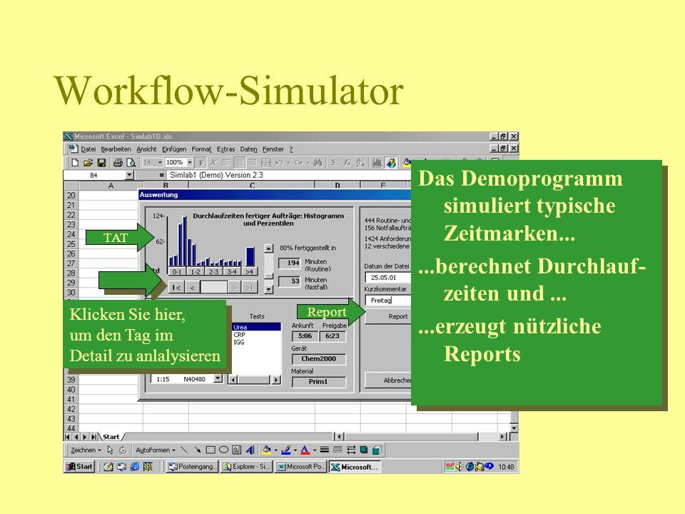 Workflow-Simulator TAT Report Das Demoprogramm simuliert typische Zeitmarken......berechnet Durchlauf- zeiten und......erzeugt nützliche Reports Das D