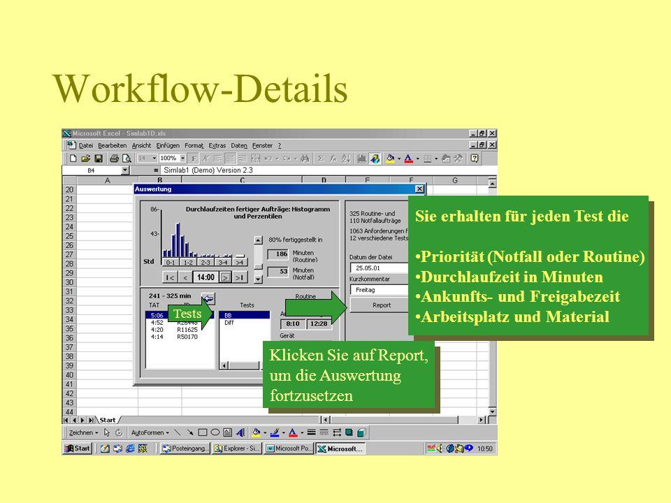 Workflow-Details Sie erhalten für jeden Test die Priorität (Notfall oder Routine) Durchlaufzeit in Minuten Ankunfts- und Freigabezeit Arbeitsplatz und