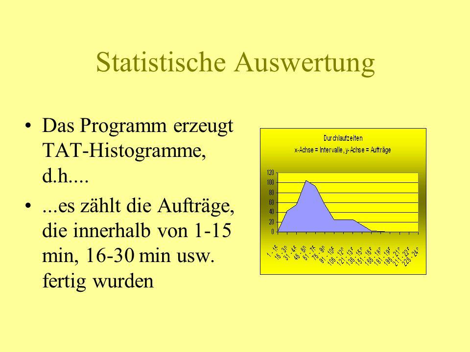Statistische Auswertung Das Programm erzeugt TAT-Histogramme, d.h.......es zählt die Aufträge, die innerhalb von 1-15 min, 16-30 min usw. fertig wurde
