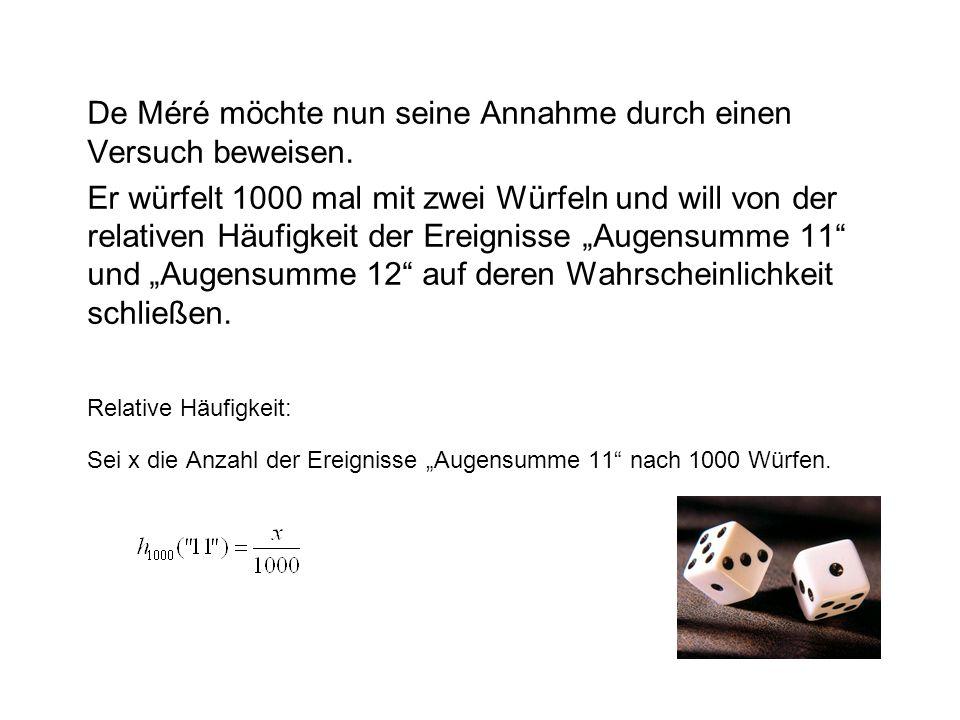 Er stellt fest, dass die relativen Häufigkeiten der Ereignisse Augensumme 11 und Augensumme 12 nicht übereinstimmen.