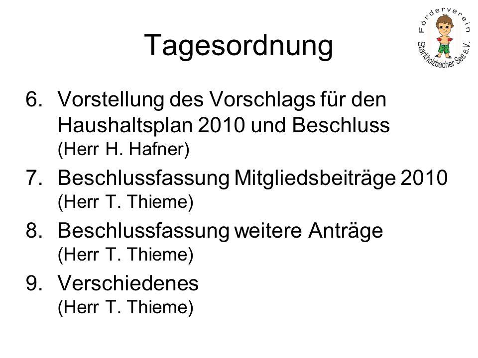 Tagesordnung 6.Vorstellung des Vorschlags für den Haushaltsplan 2010 und Beschluss (Herr H. Hafner) 7.Beschlussfassung Mitgliedsbeiträge 2010 (Herr T.