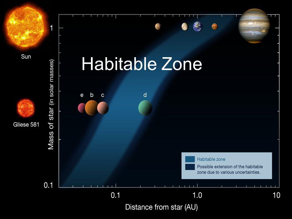 Der Begriff Habitable Zone, auf deutsch bewohnbare Zone, bezieht sich hier nur auf die Temperatur.