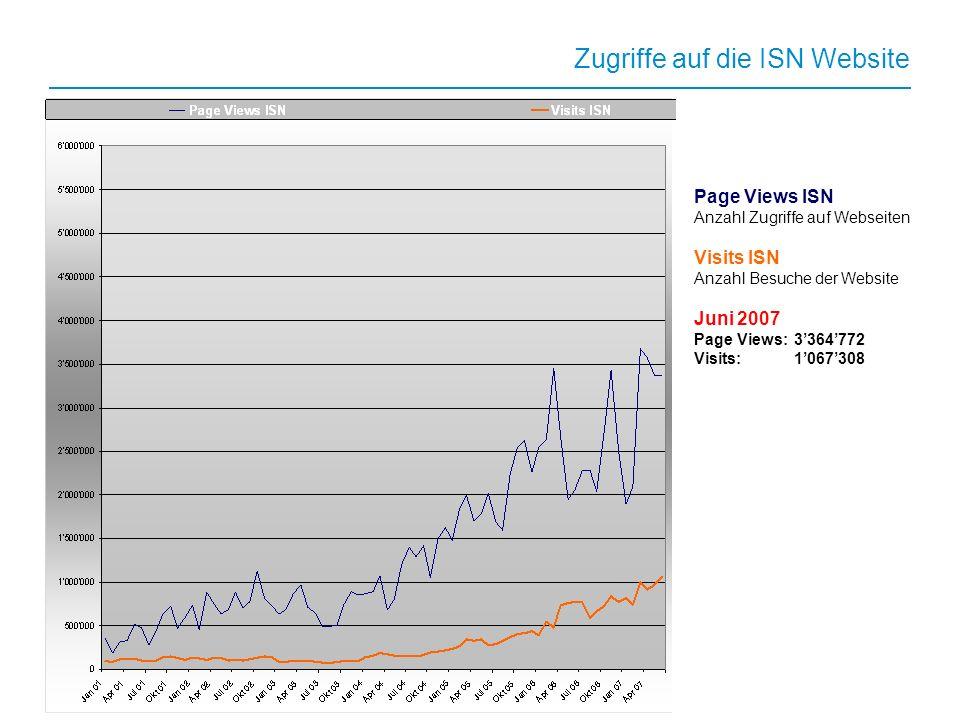 www.isn.ethz.ch Zugriffe auf die ISN Website Page Views ISN Anzahl Zugriffe auf Webseiten Visits ISN Anzahl Besuche der Website Juni 2007 Page Views: 3364772 Visits: 1067308