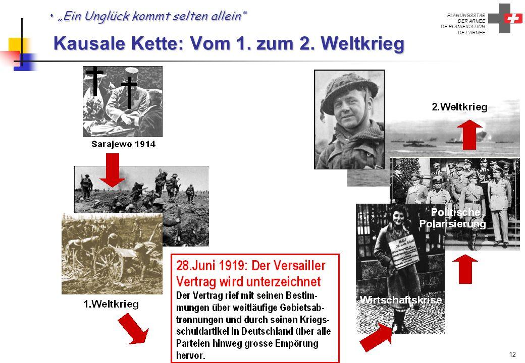 PLANUNGSSTAB DER ARMEE ETAT-MAJOR DE PLANIFICATION DE L'ARMEE 12 Ein Unglück kommt selten allein Kausale Kette: Vom 1. zum 2. Weltkrieg Ein Unglück ko