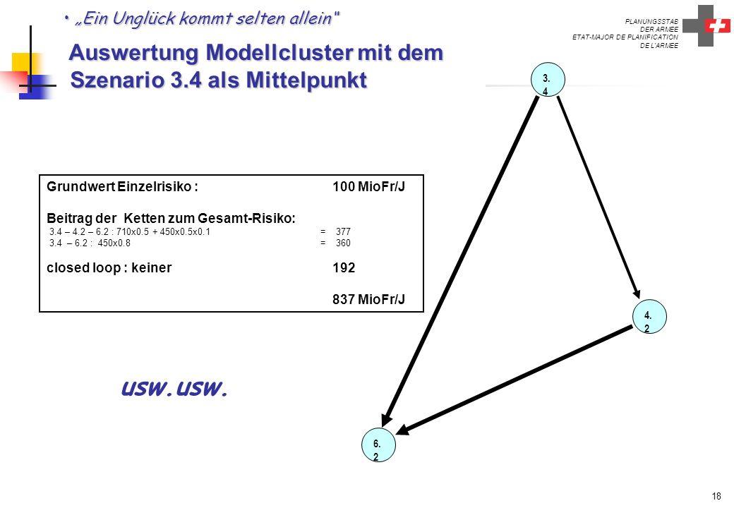 PLANUNGSSTAB DER ARMEE ETAT-MAJOR DE PLANIFICATION DE L'ARMEE 18 4. 2 6. 2 3. 4 Ein Unglück kommt selten allein Auswertung Modellcluster mit dem Szena