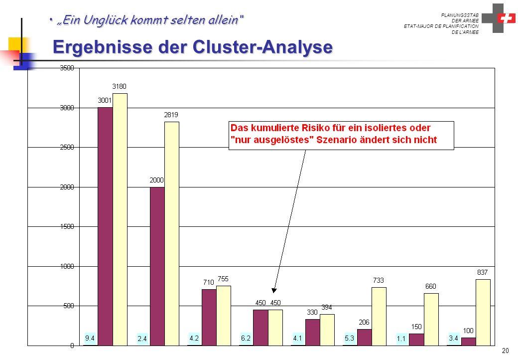 PLANUNGSSTAB DER ARMEE ETAT-MAJOR DE PLANIFICATION DE L'ARMEE 20 Ein Unglück kommt selten allein Ergebnisse der Cluster-Analyse Ein Unglück kommt selt
