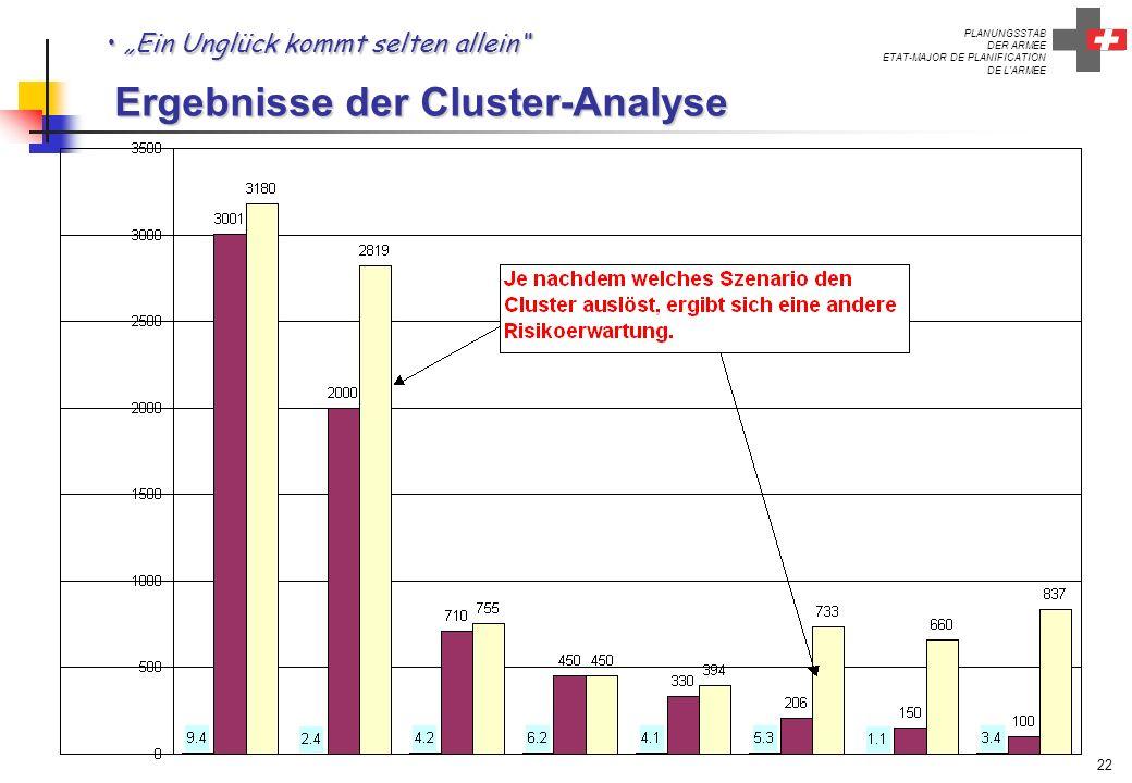 PLANUNGSSTAB DER ARMEE ETAT-MAJOR DE PLANIFICATION DE L'ARMEE 22 Ein Unglück kommt selten allein Ergebnisse der Cluster-Analyse Ein Unglück kommt selt