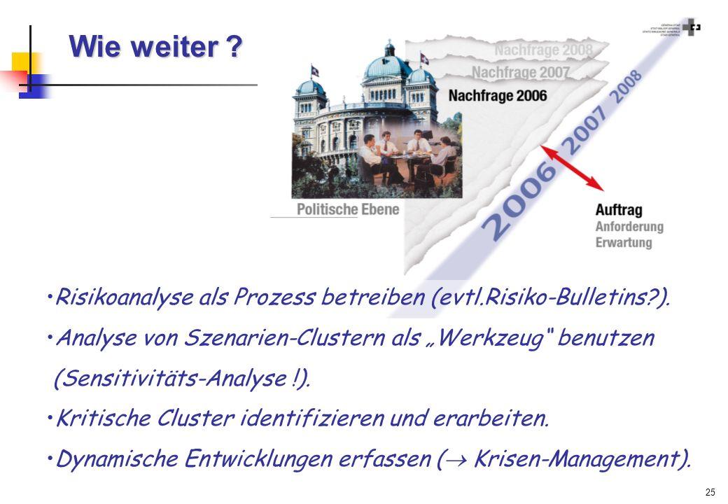 PLANUNGSSTAB DER ARMEE ETAT-MAJOR DE PLANIFICATION DE L'ARMEE 25 Wie weiter ? Risikoanalyse als Prozess betreiben (evtl.Risiko-Bulletins?). Analyse vo