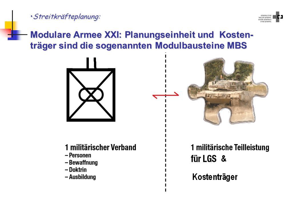 PLANUNGSSTAB DER ARMEE ETAT-MAJOR DE PLANIFICATION DE L'ARMEE 4 Streitkräfteplanung: Modulare Armee XXI: Planungseinheit und Kosten- träger sind die s