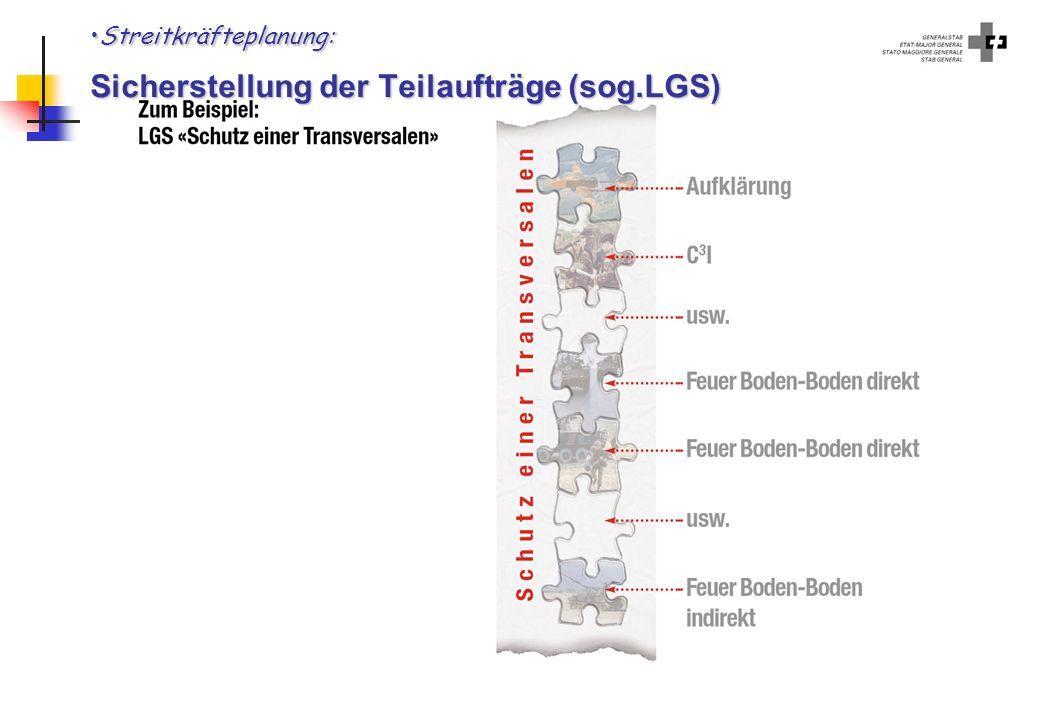 PLANUNGSSTAB DER ARMEE ETAT-MAJOR DE PLANIFICATION DE L'ARMEE 5 Streitkräfteplanung: Sicherstellung der Teilaufträge (sog.LGS)Streitkräfteplanung: Sic