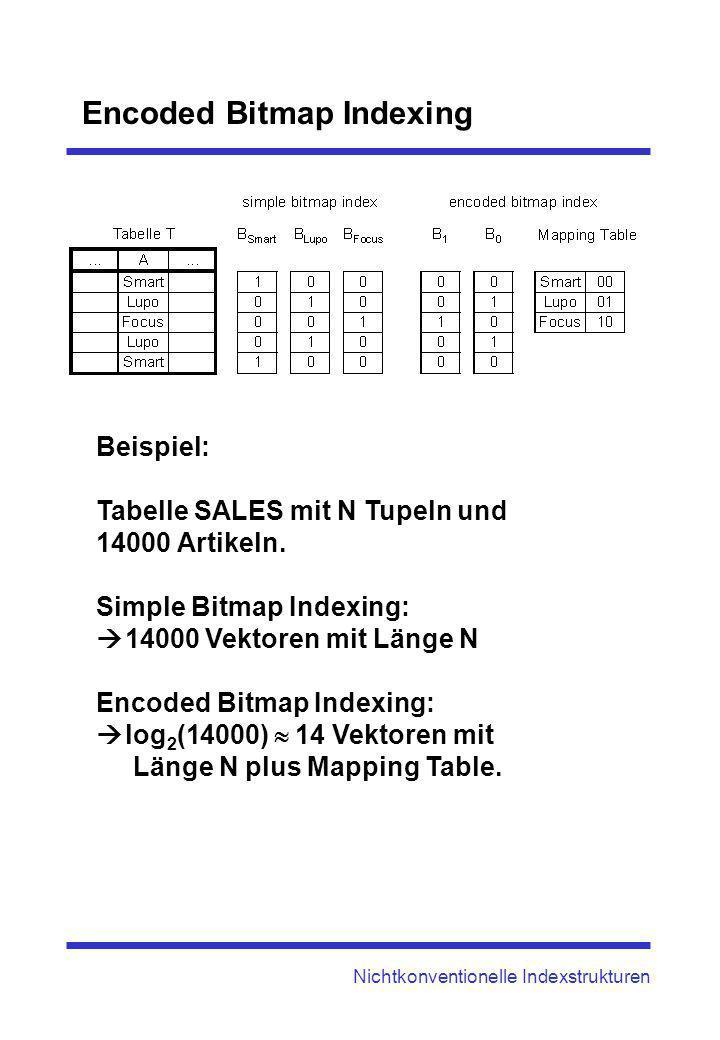Encoded Bitmap Indexing Nichtkonventionelle Indexstrukturen Beispiel: Tabelle SALES mit N Tupeln und 14000 Artikeln. Simple Bitmap Indexing: 14000 Vek
