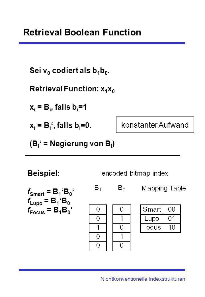 Retrieval Boolean Function Nichtkonventionelle Indexstrukturen Sei v 0 codiert als b 1 b 0. Retrieval Function: x 1 x 0 x i = B i, falls b i =1 x i =