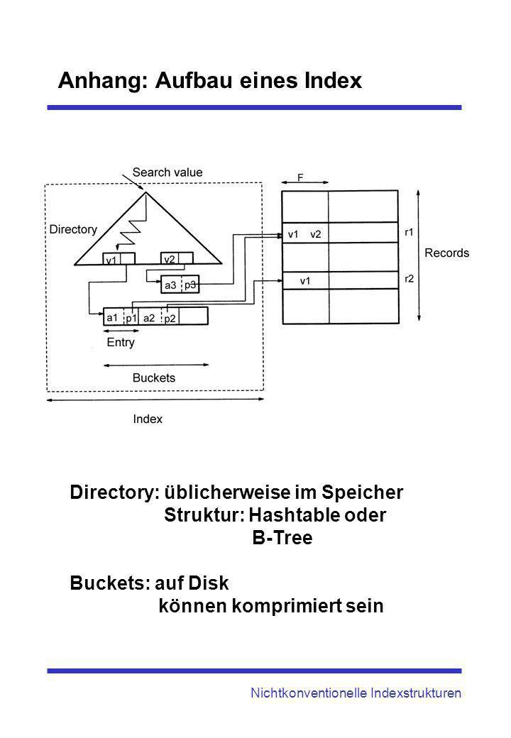 Anhang: Aufbau eines Index Nichtkonventionelle Indexstrukturen Directory: üblicherweise im Speicher Struktur: Hashtable oder B-Tree Buckets: auf Disk