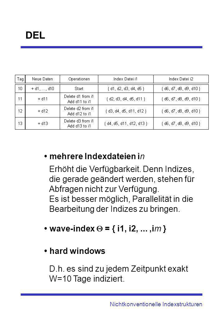 Nichtkonventionelle Indexstrukturen REINDEX einfacherer Code besser strukturierter Index Verwendung auch in Legacy Systems, die kein Delete verwenden hard windows Die Indexdateien werden durch Reindex wieder neu aufgebaut, keine Lücken durch Löschvorgänge.