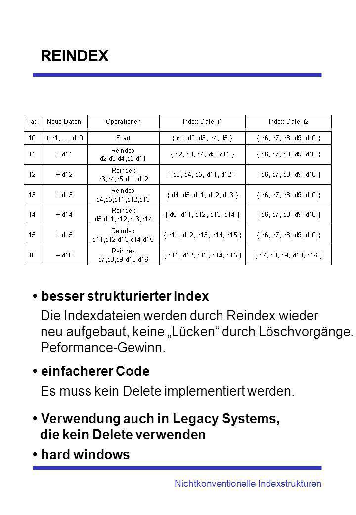 Nichtkonventionelle Indexstrukturen REINDEX einfacherer Code besser strukturierter Index Verwendung auch in Legacy Systems, die kein Delete verwenden