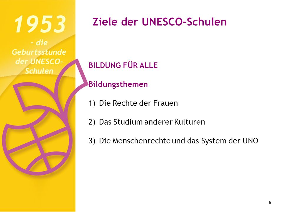 5 BILDUNG FÜR ALLE Bildungsthemen 1)Die Rechte der Frauen 2)Das Studium anderer Kulturen 3)Die Menschenrechte und das System der UNO 1953 – die Geburtsstunde der UNESCO- Schulen Ziele der UNESCO-Schulen