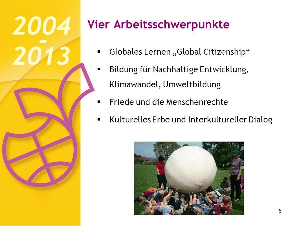 6 Vier Arbeitsschwerpunkte Globales Lernen Global Citizenship Bildung für Nachhaltige Entwicklung, Klimawandel, Umweltbildung Friede und die Menschenrechte Kulturelles Erbe und Interkultureller Dialog 2004 2013 -