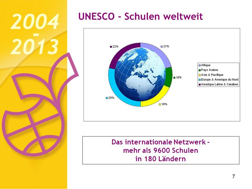UNESCO – Schulen in Österreich 1957 : GWIKU Wien XVIII Haizingergasse erste UNESCO-Schule Österreichs 2013 : 79 Schulen im Netzwerk 8