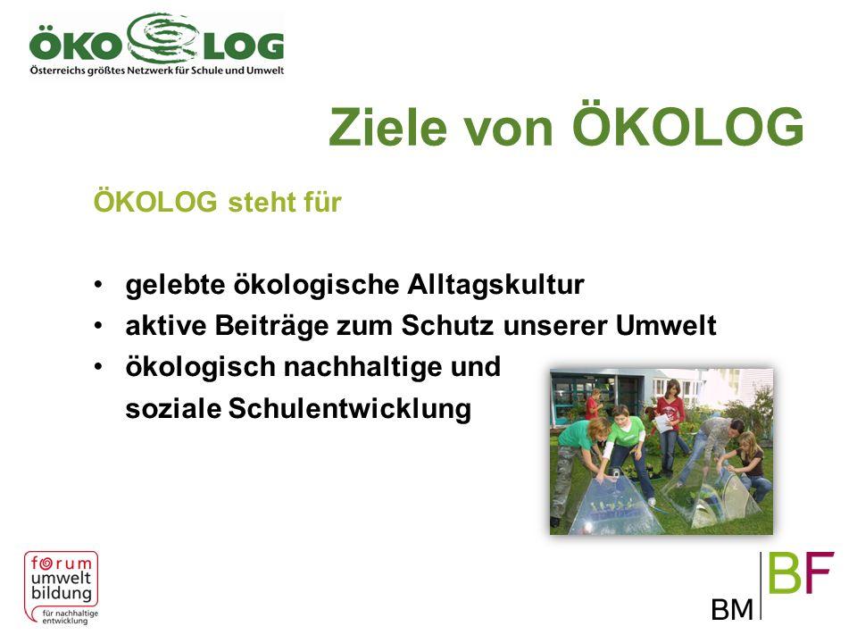 Umsetzungsvorschläge www.oekolog.at/themen-und- publikationen.htmlwww.oekolog.at/themen-und- publikationen.html www.umweltbildung.at/online-materialien Newsletter des FORUM Umweltbildung (Anmeldung unter www.umweltbildung.at)