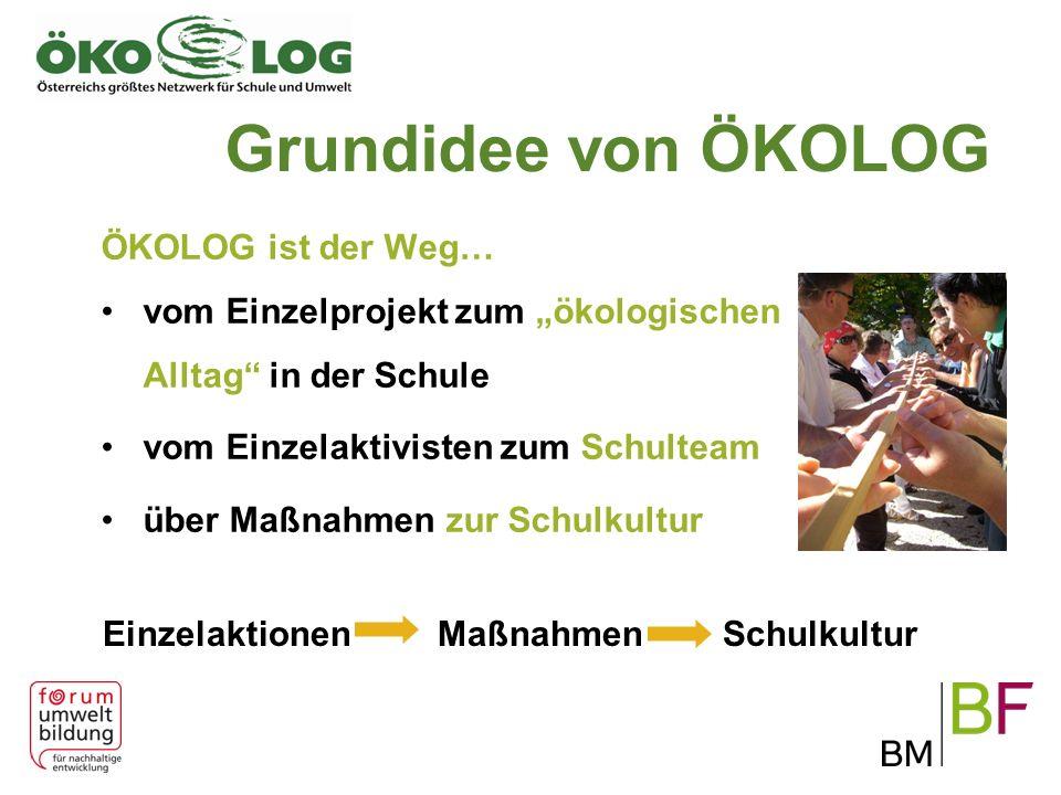 ÖKOLOG-Netzwerk ÖKOLOG Tirol ÖKOLOG OÖ ÖKOLOG Stmk.