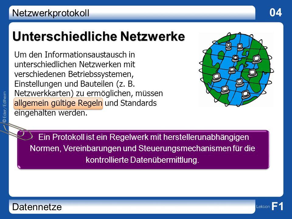 Netzwerkprotokoll 04 Datennetze F1 Unterschiedliche Netzwerke Um den Informationsaustausch in unterschiedlichen Netzwerken mit verschiedenen Betriebss