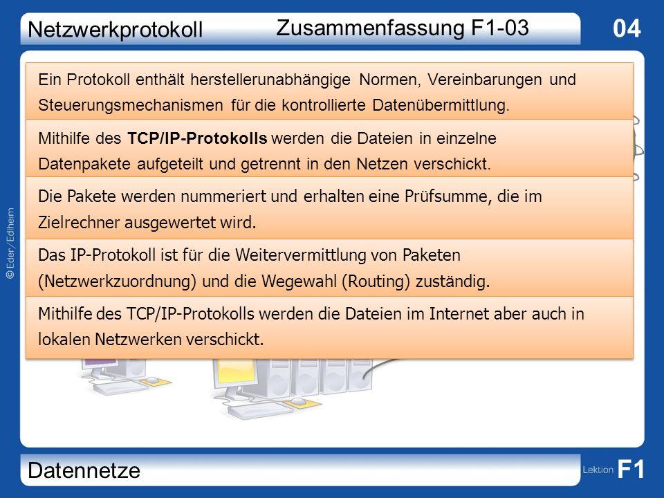 Netzwerkprotokoll 04 Datennetze F1 Zusammenfassung F1-03 Ein Protokoll enthält herstellerunabhängige Normen, Vereinbarungen und Steuerungsmechanismen