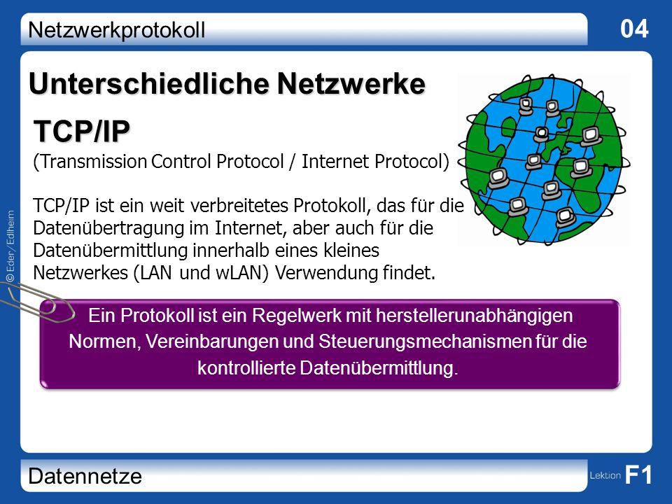 Netzwerkprotokoll 04 Datennetze F1 Unterschiedliche Netzwerke TCP/IP TCP/IP (Transmission Control Protocol / Internet Protocol) TCP/IP ist ein weit ve
