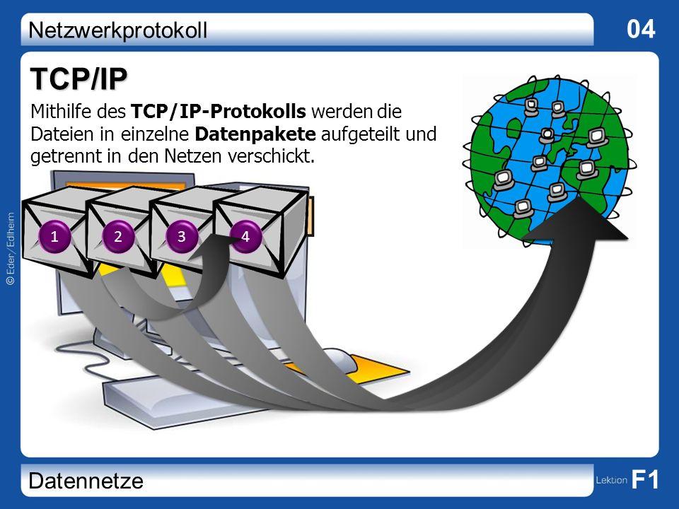 Netzwerkprotokoll 04 Datennetze F1 TCP/IP Mithilfe des TCP/IP-Protokolls werden die Dateien in einzelne Datenpakete aufgeteilt und getrennt in den Net
