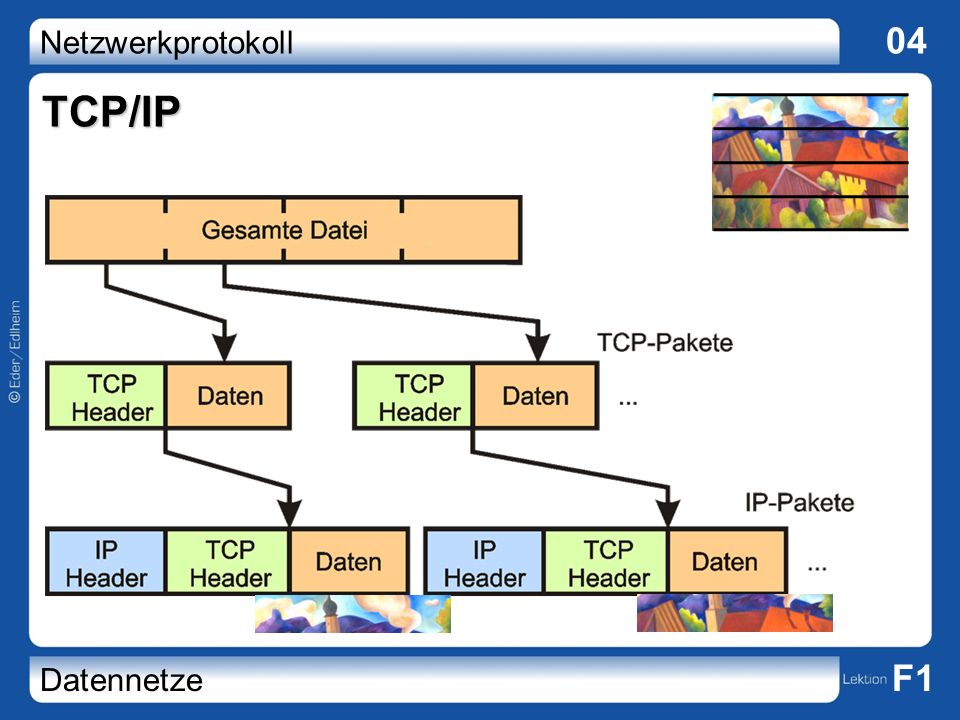 Netzwerkprotokoll 04 Datennetze F1 TCP/IP