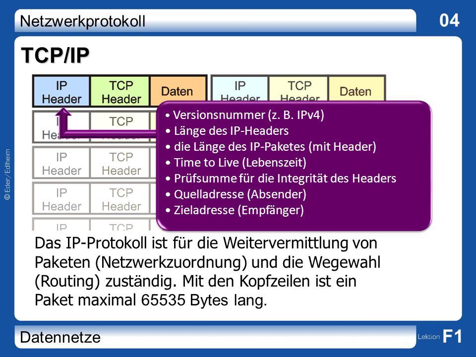 Netzwerkprotokoll 04 Datennetze F1 Das IP-Protokoll ist f ü r die Weitervermittlung von Paketen (Netzwerkzuordnung) und die Wegewahl (Routing) zust ä