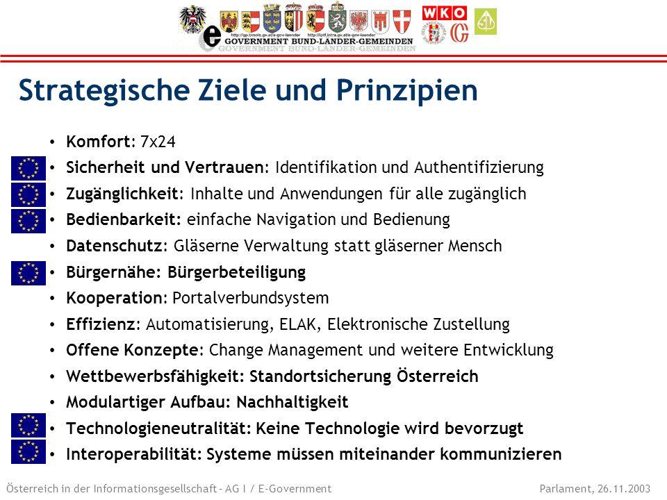 Österreich in der Informationsgesellschaft – AG I / E-Government Parlament, 26.11.2003 Strategische Ziele und Prinzipien Komfort: 7x24 Sicherheit und