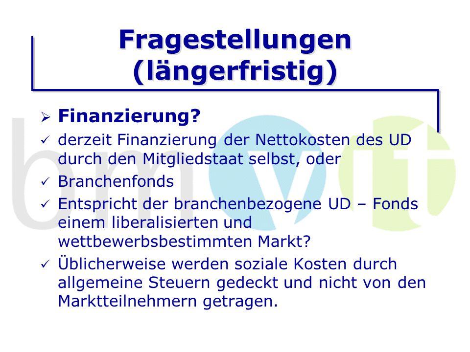 Fragestellungen (längerfristig) Finanzierung.