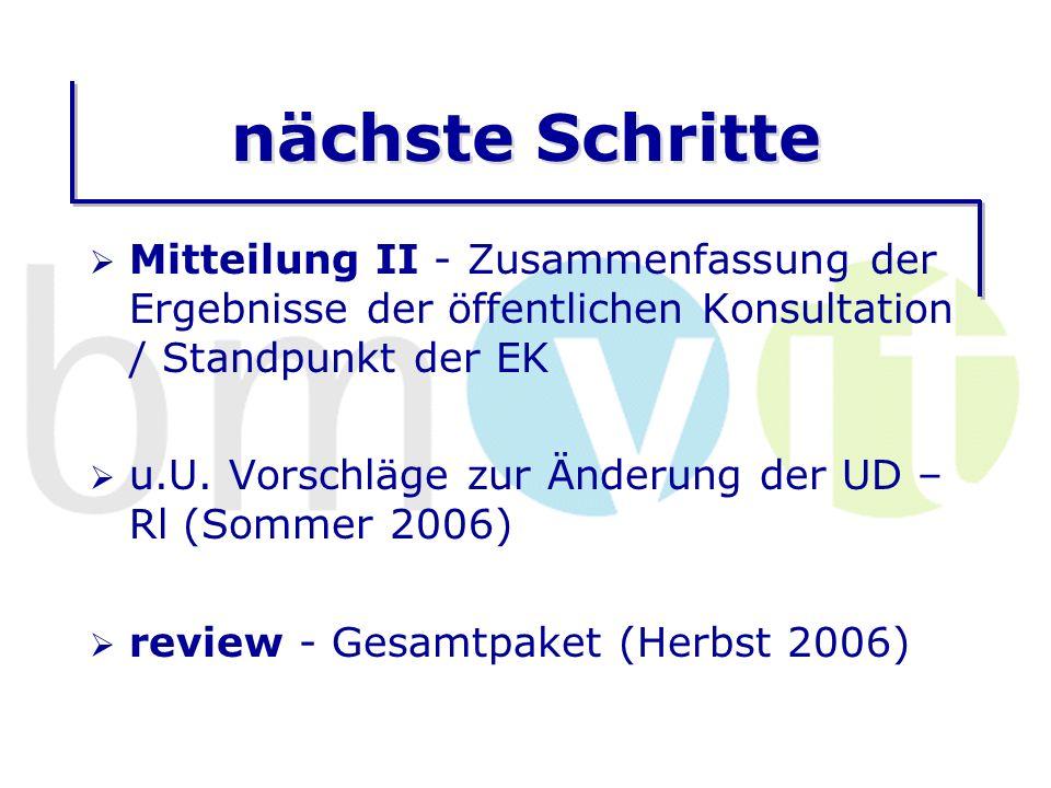 nächste Schritte Mitteilung II - Zusammenfassung der Ergebnisse der öffentlichen Konsultation / Standpunkt der EK u.U.
