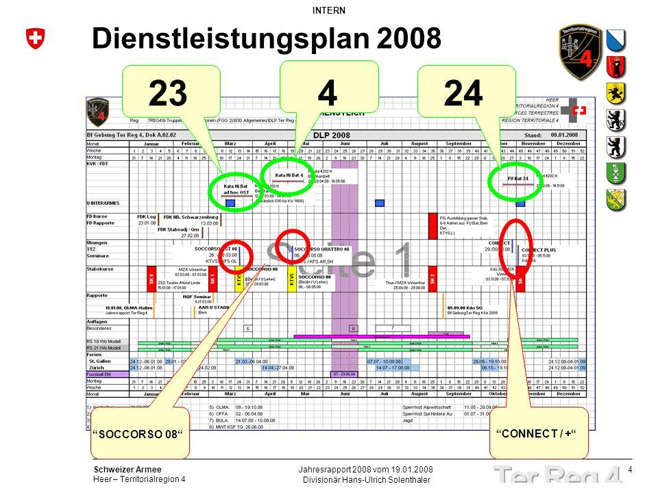 4 Schweizer Armee Heer – Territorialregion 4 INTERN Divisionär Hans-Ulrich Solenthaler Jahresrapport 2008 vom 19.01.2008 Dienstleistungsplan 2008 2342
