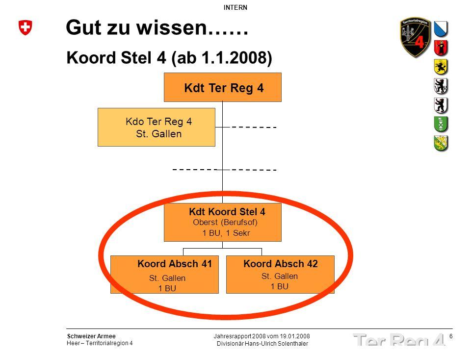 6 Schweizer Armee Heer – Territorialregion 4 INTERN Divisionär Hans-Ulrich Solenthaler Jahresrapport 2008 vom 19.01.2008 Gut zu wissen…… Koord Stel 4
