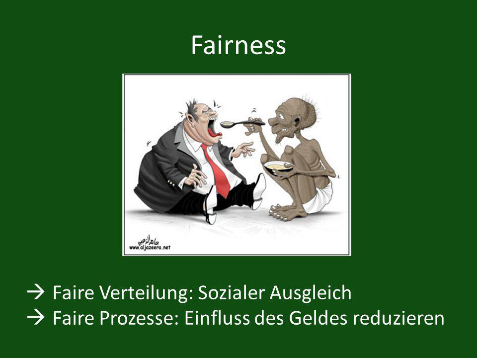 Fairness Faire Verteilung: Sozialer Ausgleich Faire Prozesse: Einfluss des Geldes reduzieren